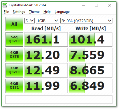 Drevo SSD - With Cryptomator